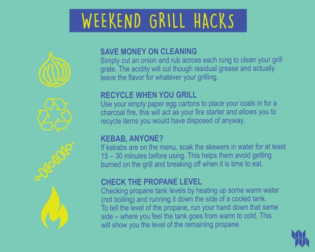 WM_Grill-Hacks-Infographic_5.22.20